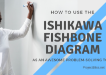 How to Use the Ishikawa Fishbone Diagram - An easy explanation of how to use this powerful problem-solving tool with a simple fishbone diagram example. #projectmanagement #leadership https://projectbliss.net/ishikawa-fishbone-diagram/